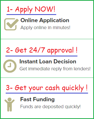 1 weekend salaryday fiscal loans